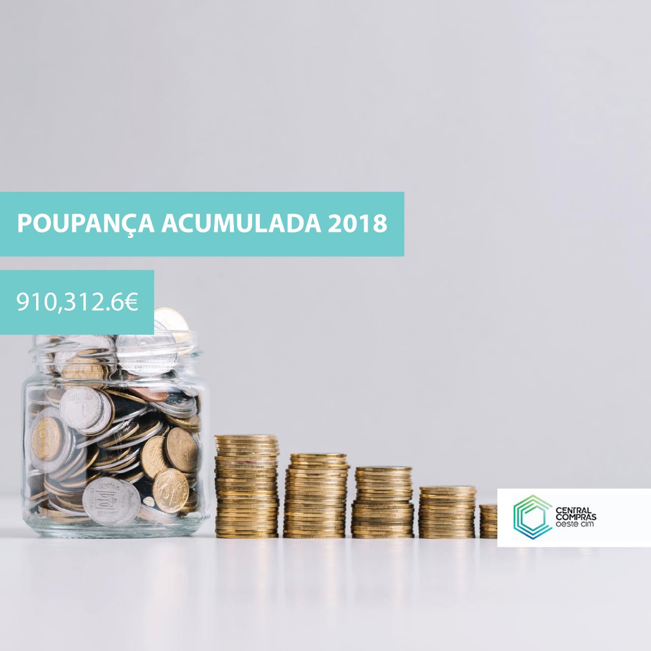 Poupança acumulada ultrapassa os 900.000€, em 2018
